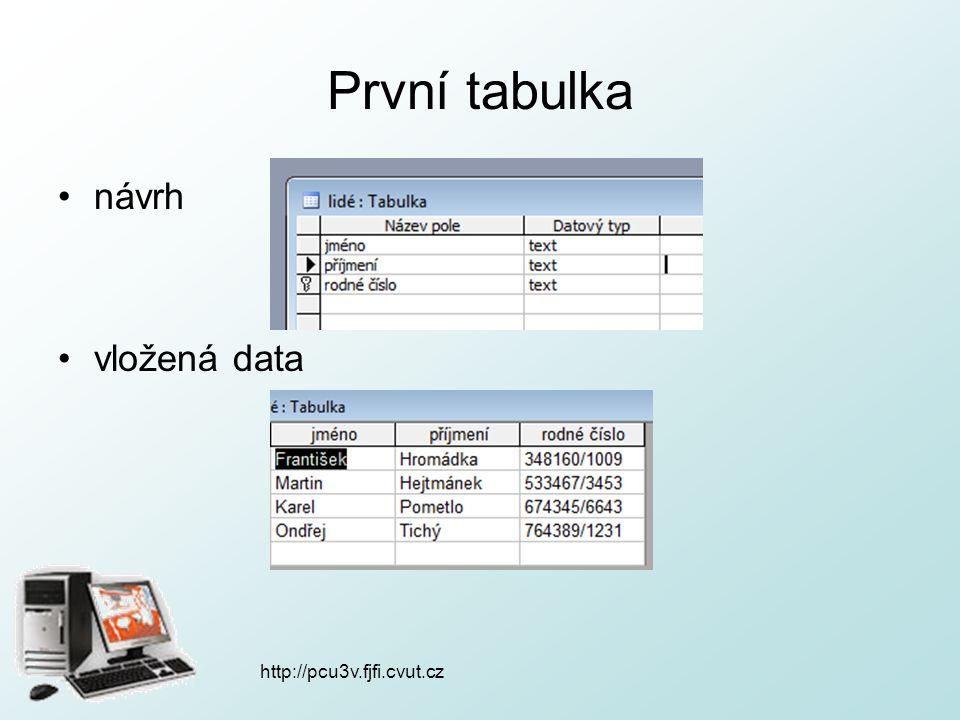 První tabulka návrh vložená data http://pcu3v.fjfi.cvut.cz