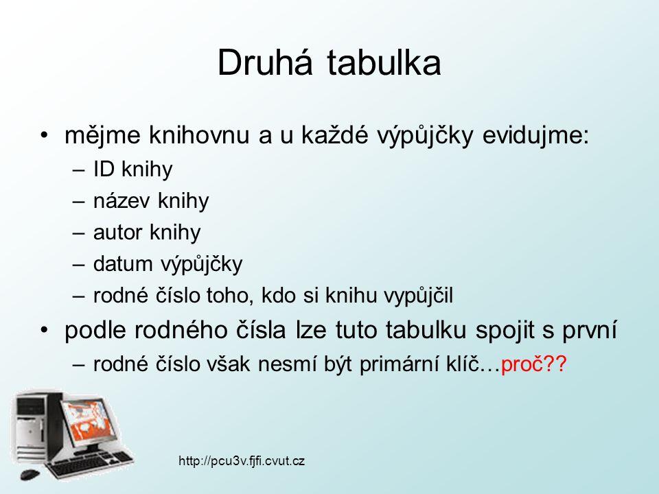 http://pcu3v.fjfi.cvut.cz Druhá tabulka návrh vložená data