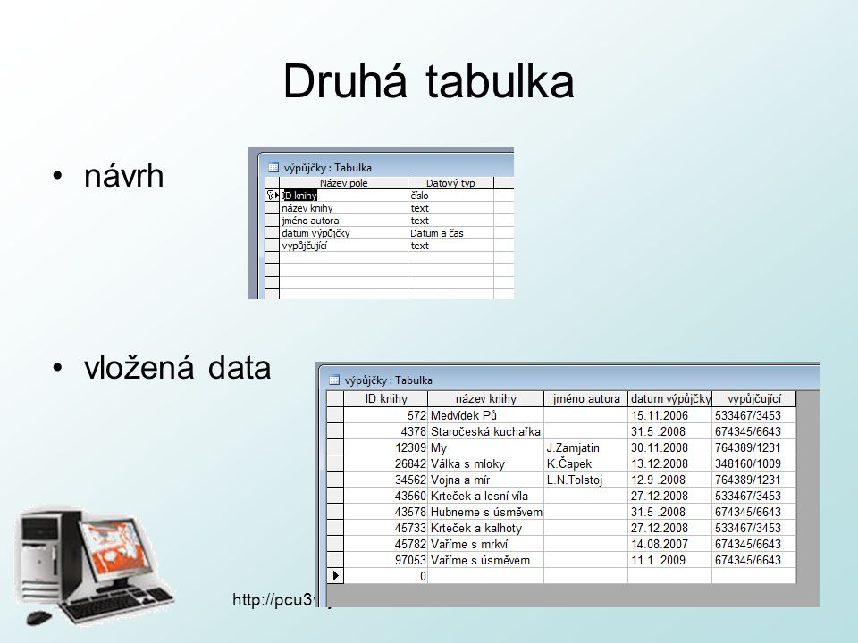 Sestavy vybereme si, zda chceme tisknout celou tabulku, nebo výsledek nějakého dotazu http://pcu3v.fjfi.cvut.cz