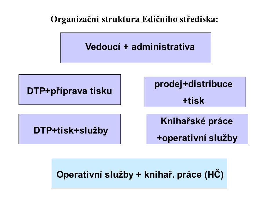 Organizační struktura Edičního střediska: Vedoucí + administrativa DTP+příprava tisku DTP+tisk+služby prodej+distribuce +tisk Knihařské práce +operativní služby Operativní služby + knihař.
