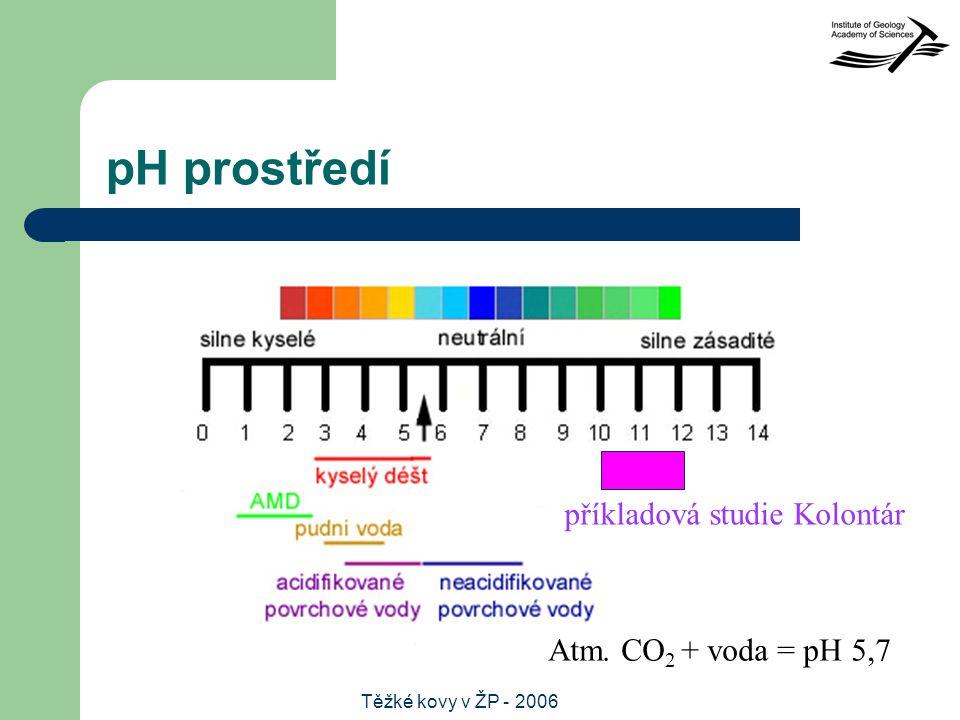 Těžké kovy v ŽP - 2006 pH prostředí Atm. CO 2 + voda = pH 5,7 příkladová studie Kolontár