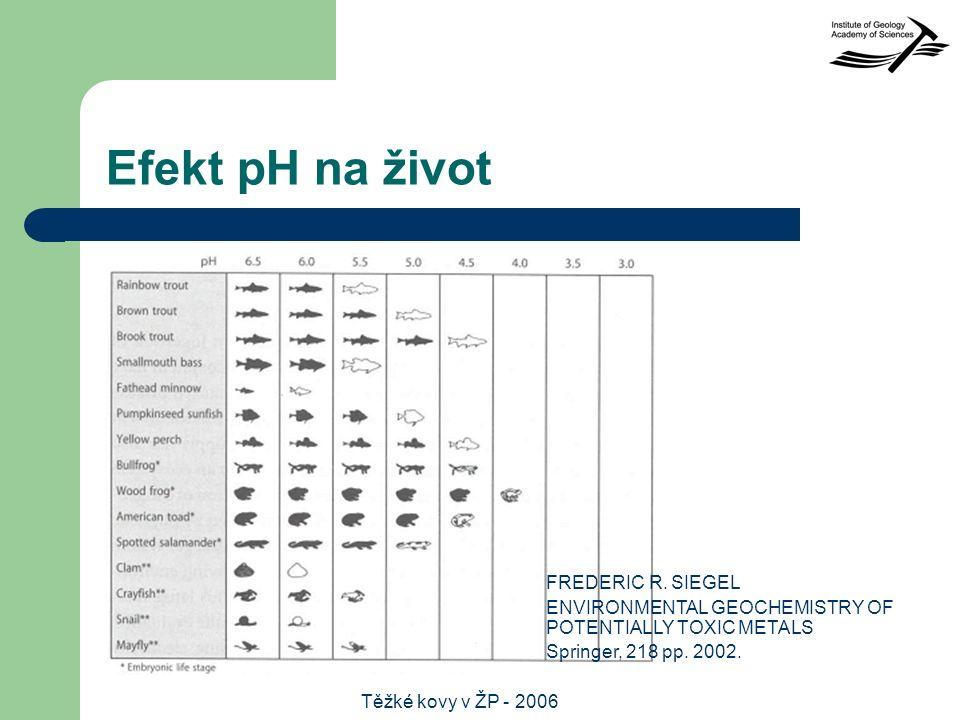 Těžké kovy v ŽP - 2006 Efekt pH na život FREDERIC R.