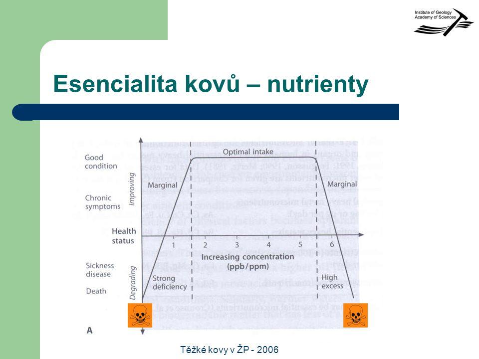 Těžké kovy v ŽP - 2006 Esencialita kovů – nutrienty