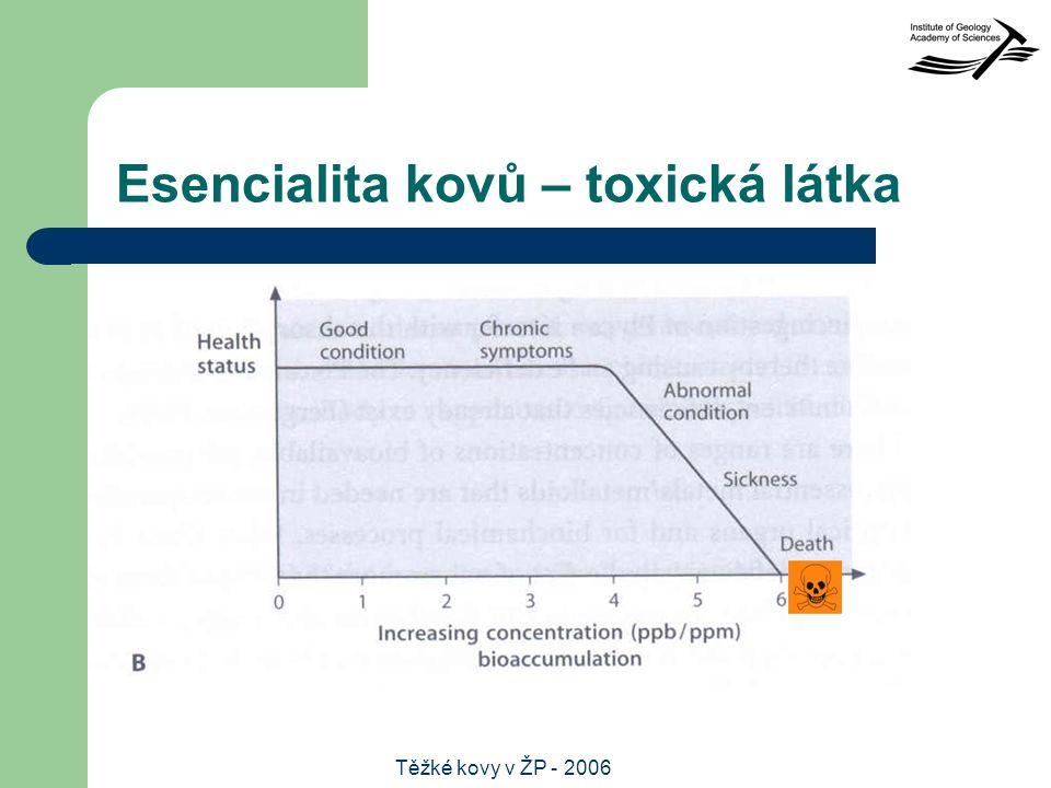 Těžké kovy v ŽP - 2006 Esencialita kovů – toxická látka