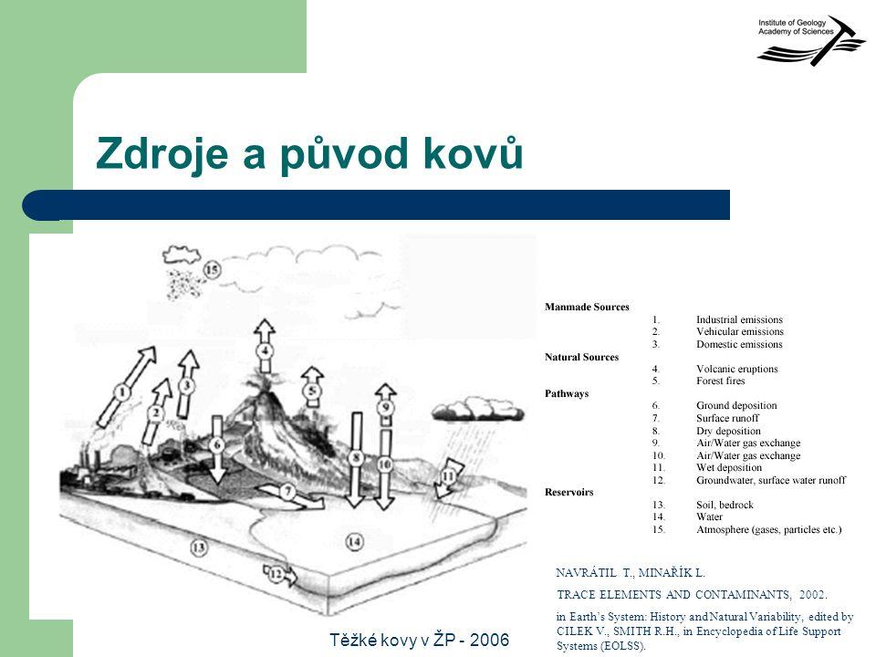 Těžké kovy v ŽP - 2006 Zdroje a původ kovů NAVRÁTIL T., MINAŘÍK L.