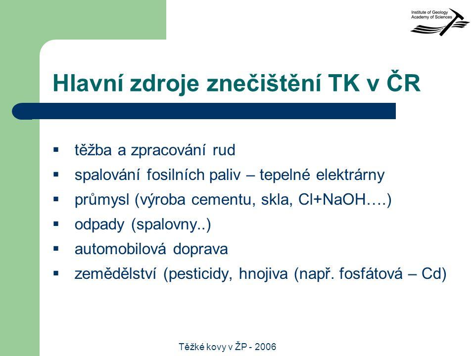 Těžké kovy v ŽP - 2006 Hlavní zdroje znečištění TK v ČR  těžba a zpracování rud  spalování fosilních paliv – tepelné elektrárny  průmysl (výroba cementu, skla, Cl+NaOH….)  odpady (spalovny..)  automobilová doprava  zemědělství (pesticidy, hnojiva (např.