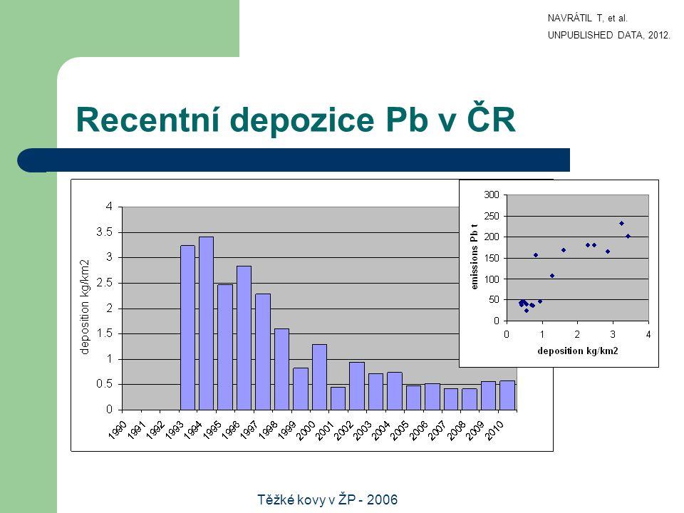 Těžké kovy v ŽP - 2006 Recentní depozice Pb v ČR NAVRÁTIL T, et al. UNPUBLISHED DATA, 2012.