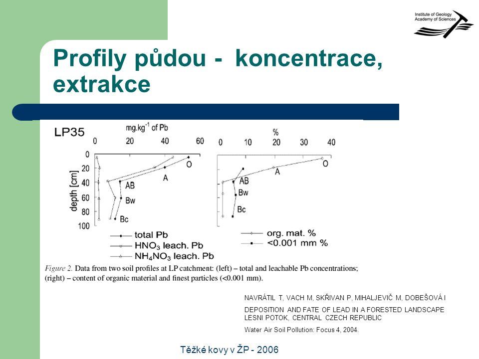 Těžké kovy v ŽP - 2006 Profily půdou - koncentrace, extrakce NAVRÁTIL T, VACH M, SKŘIVAN P, MIHALJEVIČ M, DOBEŠOVÁ I DEPOSITION AND FATE OF LEAD IN A FORESTED LANDSCAPE LESNI POTOK, CENTRAL CZECH REPUBLIC Water Air Soil Pollution: Focus 4, 2004.