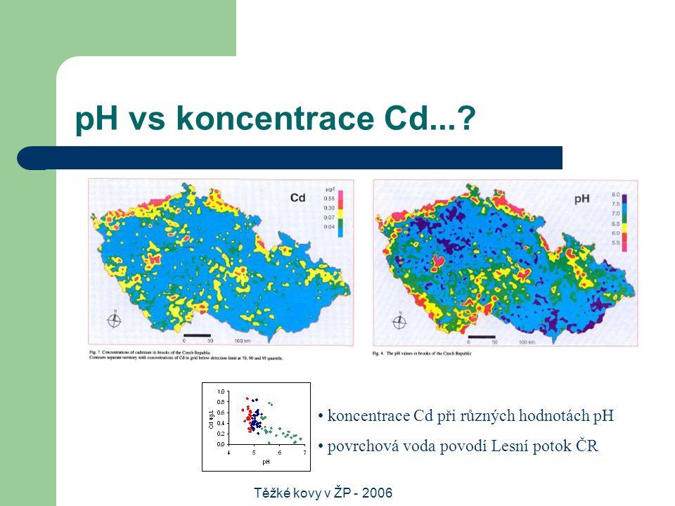 Těžké kovy v ŽP - 2006 pH vs koncentrace Cd....