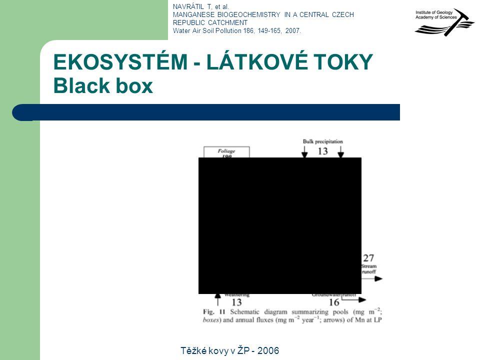 Těžké kovy v ŽP - 2006 EKOSYSTÉM - LÁTKOVÉ TOKY Black box NAVRÁTIL T, et al.