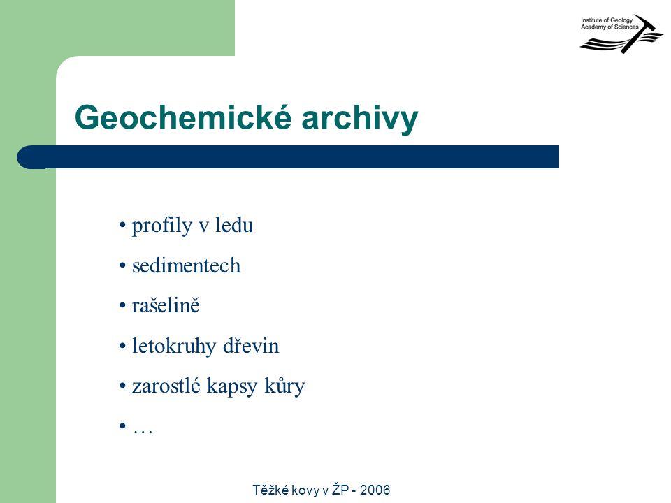 Těžké kovy v ŽP - 2006 Geochemické archivy profily v ledu sedimentech rašelině letokruhy dřevin zarostlé kapsy kůry …