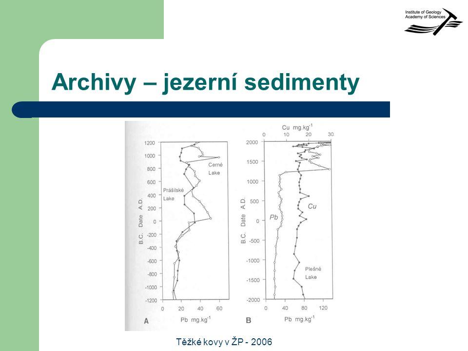 Těžké kovy v ŽP - 2006 Archivy – jezerní sedimenty