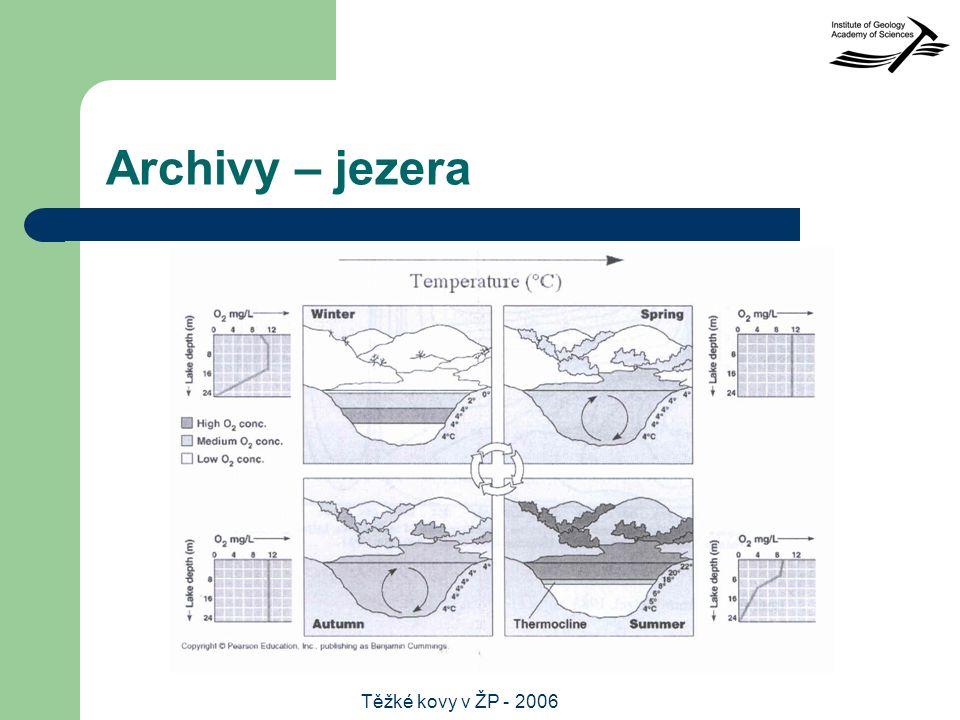Těžké kovy v ŽP - 2006 Archivy – jezera