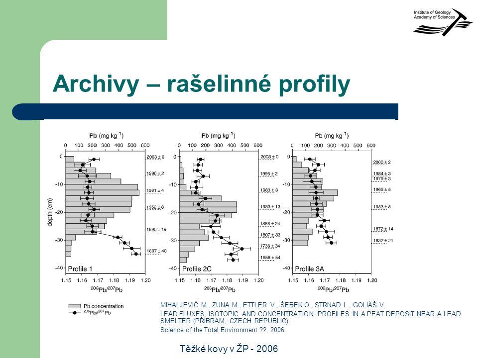 Těžké kovy v ŽP - 2006 Archivy – rašelinné profily MIHALJEVIČ M., ZUNA M., ETTLER V., ŠEBEK O., STRNAD L., GOLIÁŠ V.