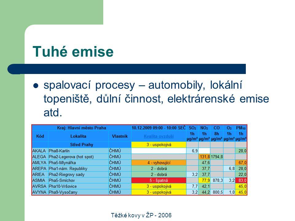 Těžké kovy v ŽP - 2006 Tuhé emise spalovací procesy – automobily, lokální topeniště, důlní činnost, elektrárenské emise atd.