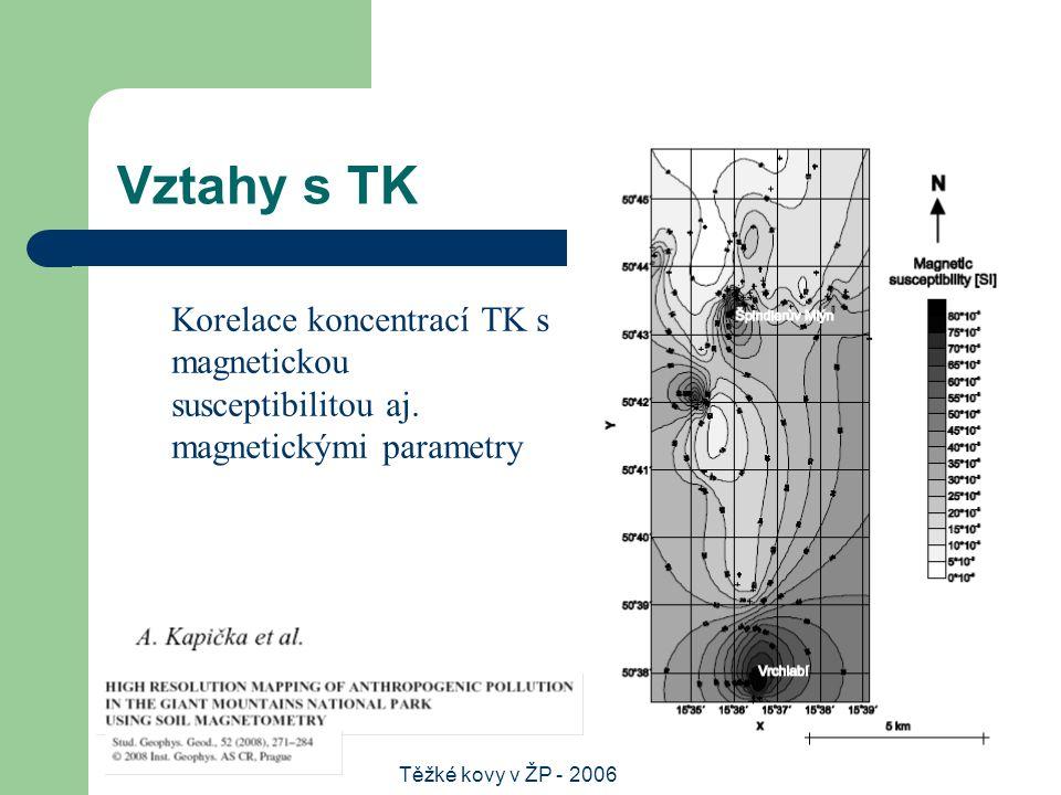 Těžké kovy v ŽP - 2006 Vztahy s TK Korelace koncentrací TK s magnetickou susceptibilitou aj.