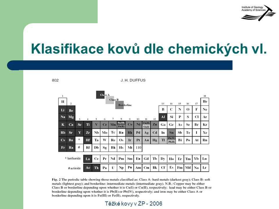 Těžké kovy v ŽP - 2006 Klasifikace kovů dle chemických vl.