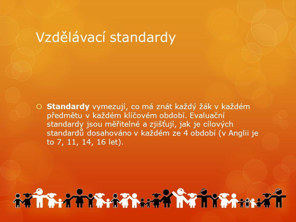 Vzdělávací standardy  Standardy vymezují, co má znát každý žák v každém předmětu v každém klíčovém období.
