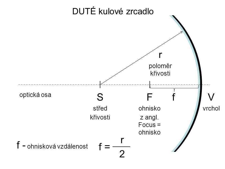 DUTÉ kulové zrcadlo f = 2 r V vrchol S střed křivosti F ohnisko z angl.