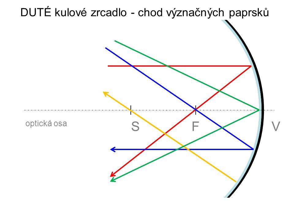 VSF optická osa DUTÉ kulové zrcadlo - chod význačných paprsků