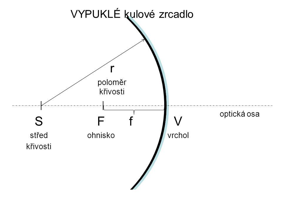 VYPUKLÉ kulové zrcadlo r poloměr křivosti optická osa S střed křivosti F ohnisko V vrchol f