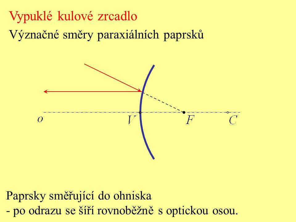 Paprsky směřující do ohniska - po odrazu se šíří rovnoběžně s optickou osou.