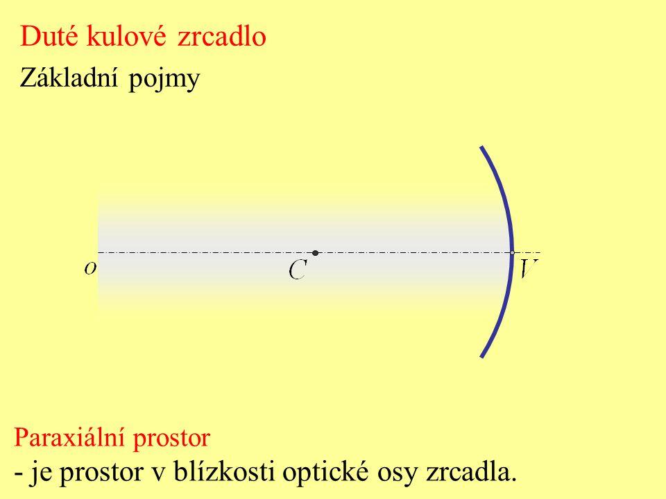Paraxiální prostor - je prostor v blízkosti optické osy zrcadla. Duté kulové zrcadlo Základní pojmy
