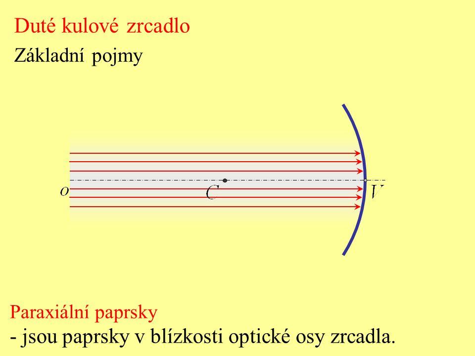 Paprsky směřující do středu optické plochy C - se po odrazu šíří právě opačným směrem.