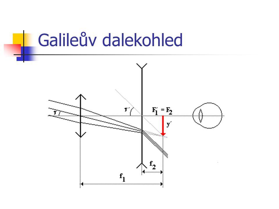 Newtonův dalekohled objektiv tvoří duté parabolické zrcadlo okulár tvoří spojná čočka objektiv vytváří skutečný obraz paprsky dopadající na zrcadlo jsou soustředěny do ohniska.