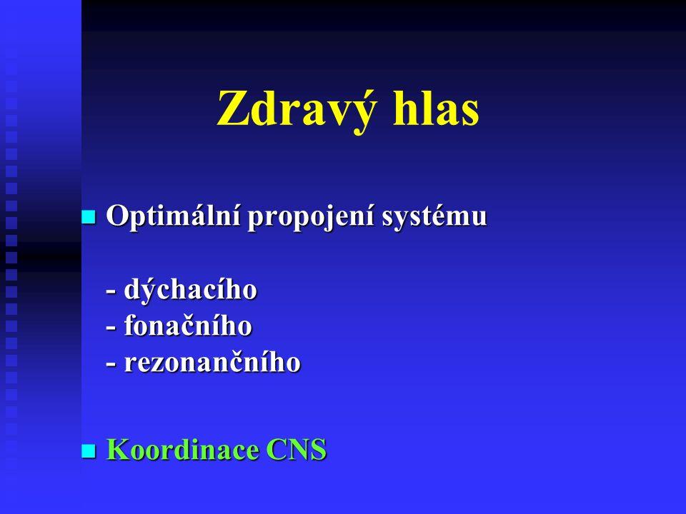 Zdravý hlas Optimální propojení systému - dýchacího - fonačního - rezonančního Optimální propojení systému - dýchacího - fonačního - rezonančního Koordinace CNS Koordinace CNS