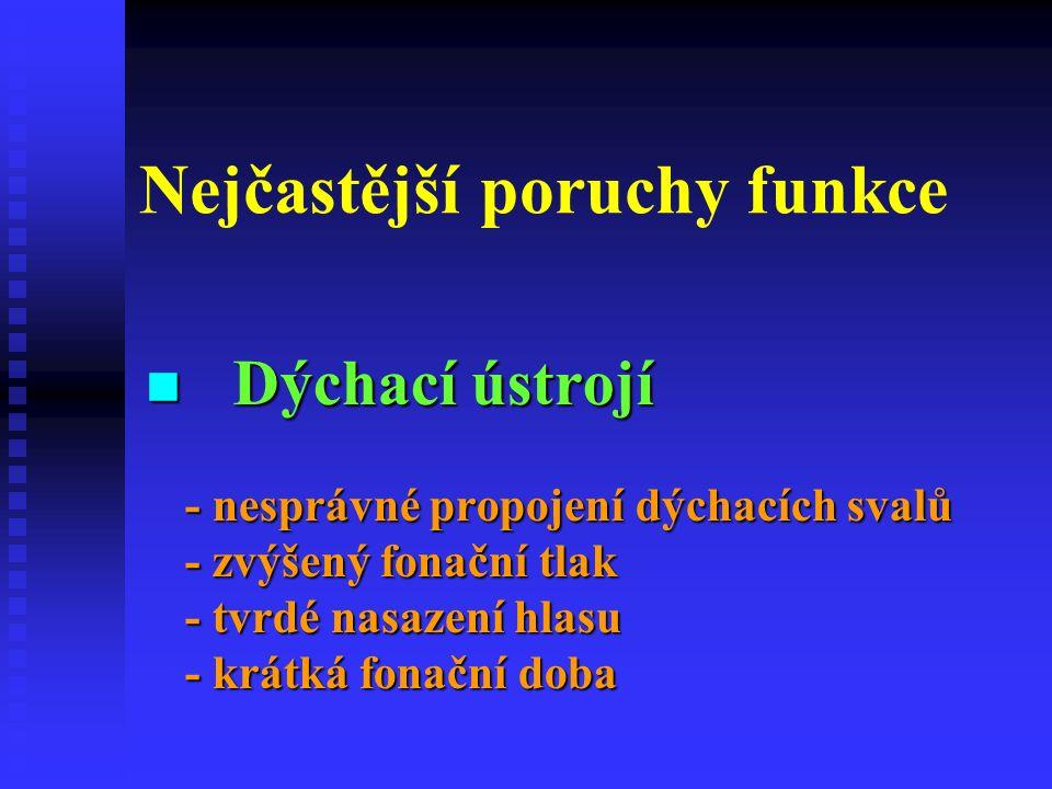 Nejčastější poruchy funkce Dýchací ústrojí - nesprávné propojení dýchacích svalů - zvýšený fonační tlak - tvrdé nasazení hlasu - krátká fonační doba Dýchací ústrojí - nesprávné propojení dýchacích svalů - zvýšený fonační tlak - tvrdé nasazení hlasu - krátká fonační doba