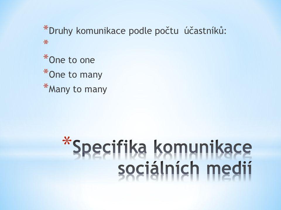 * Druhy komunikace podle počtu účastníků: * * One to one * One to many * Many to many