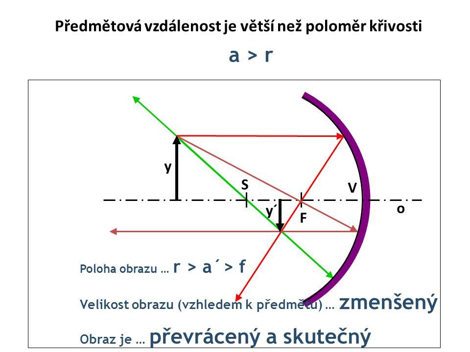 Předmětová vzdálenost je větší než poloměr křivosti a > r o V S F y y´ Poloha obrazu … r > a´> f Velikost obrazu (vzhledem k předmětu) … zmenšený Obraz je … převrácený a skutečný