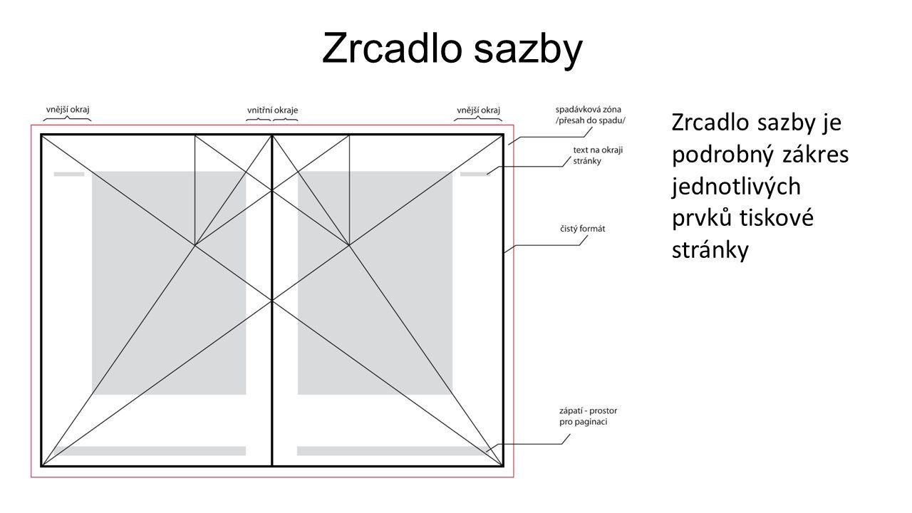 Zrcadlo sazby Je zjednodušený návod jak postupovat při tvorbě jednotlivých stránek publikace Zrcadlo sazby je podrobný zákres jednotlivých prvků tisko