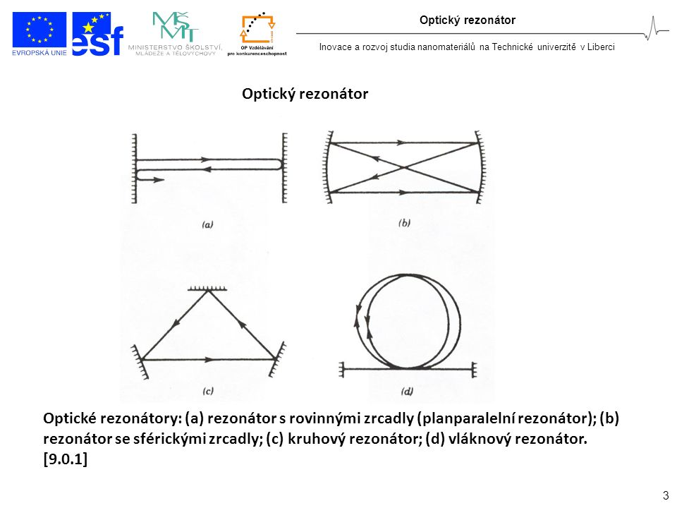 Inovace a rozvoj studia nanomateriálů na Technické univerzitě v Liberci 3 Optický rezonátor Optické rezonátory: (a) rezonátor s rovinnými zrcadly (planparalelní rezonátor); (b) rezonátor se sférickými zrcadly; (c) kruhový rezonátor; (d) vláknový rezonátor.