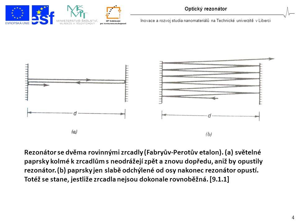 Inovace a rozvoj studia nanomateriálů na Technické univerzitě v Liberci 4 Optický rezonátor Rezonátor se dvěma rovinnými zrcadly (Fabryův-Perotův etalon).