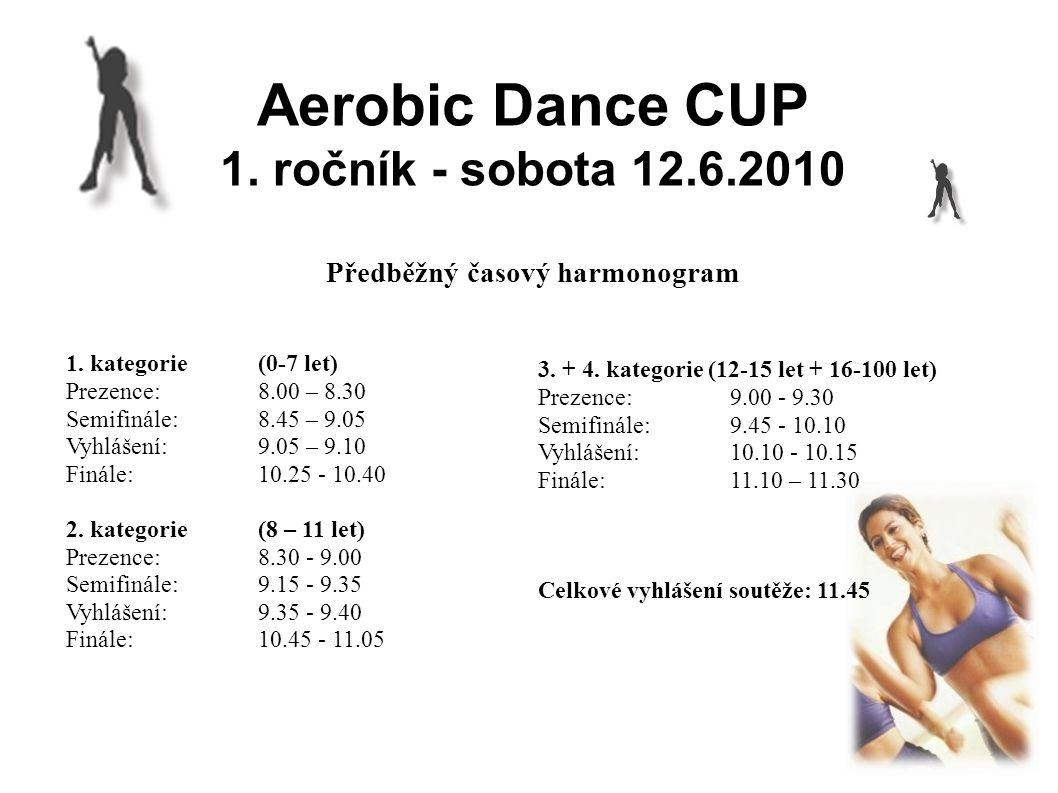 Aerobic Dance CUP 1. ročník - sobota 12.6.2010 Předběžný časový harmonogram 1. kategorie(0-7 let) Prezence:8.00 – 8.30 Semifinále:8.45 – 9.05 Vyhlášen