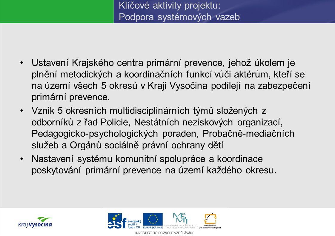 Klíčové aktivity projektu: Podpora systémových vazeb Ustavení Krajského centra primární prevence, jehož úkolem je plnění metodických a koordinačních funkcí vůči aktérům, kteří se na území všech 5 okresů v Kraji Vysočina podílejí na zabezpečení primární prevence.