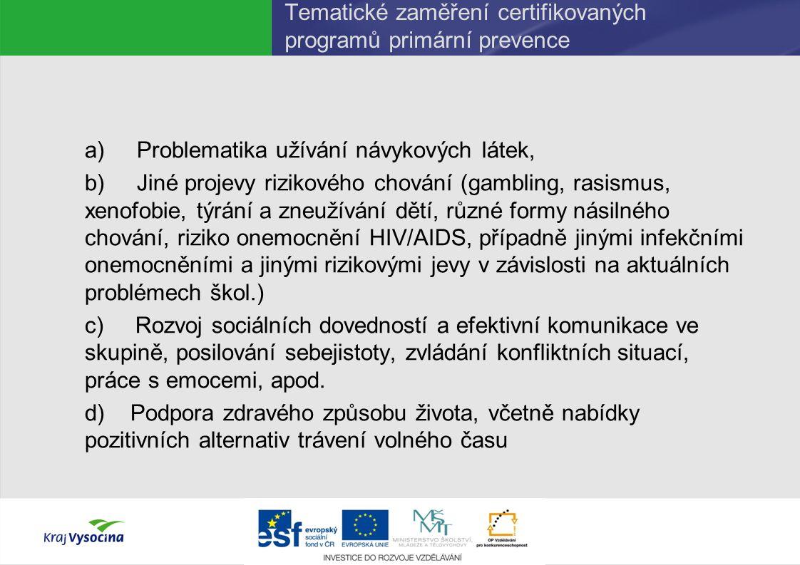 """Klíčové aktivity projektu: Vzdělávání pedagogických pracovníků Za dobu realizace projektu proběhlo několik krajských konferencí: """"Prevence internetové kriminality """"Aktuální drogová scéna, drogová legislativa a problematika návykových látek ve školním prostředí """"Multidisciplinární spolupráce při řešení případů týraného, zneužívaného a zanedbávaného dítěte (syndrom CAN) """"Konference k extremismu"""