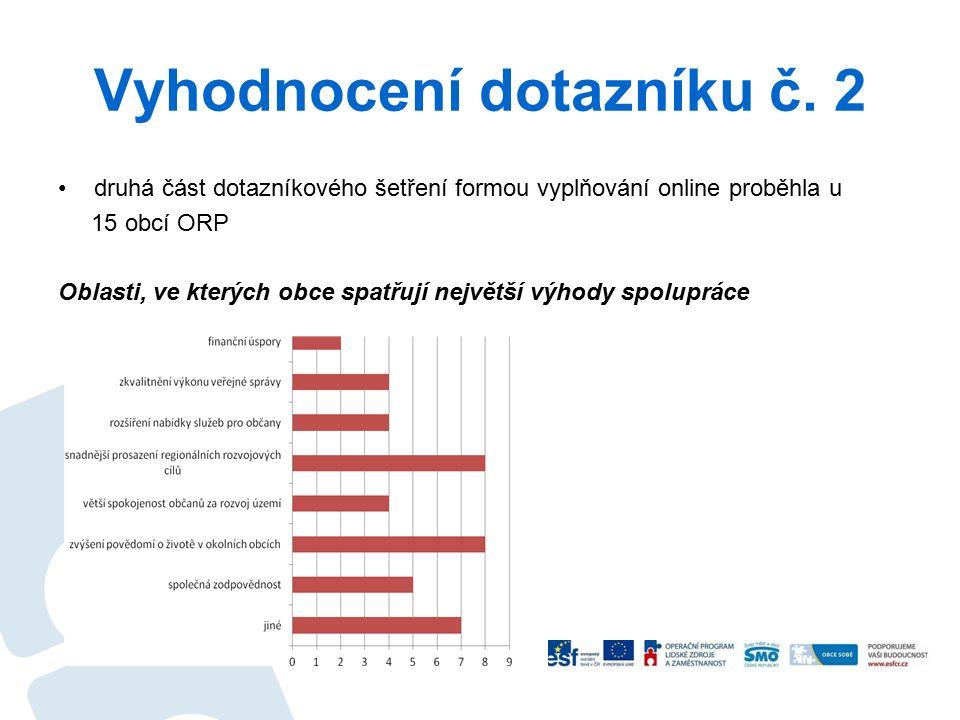 Vyhodnocení dotazníku č. 2 druhá část dotazníkového šetření formou vyplňování online proběhla u 15 obcí ORP Oblasti, ve kterých obce spatřují největší