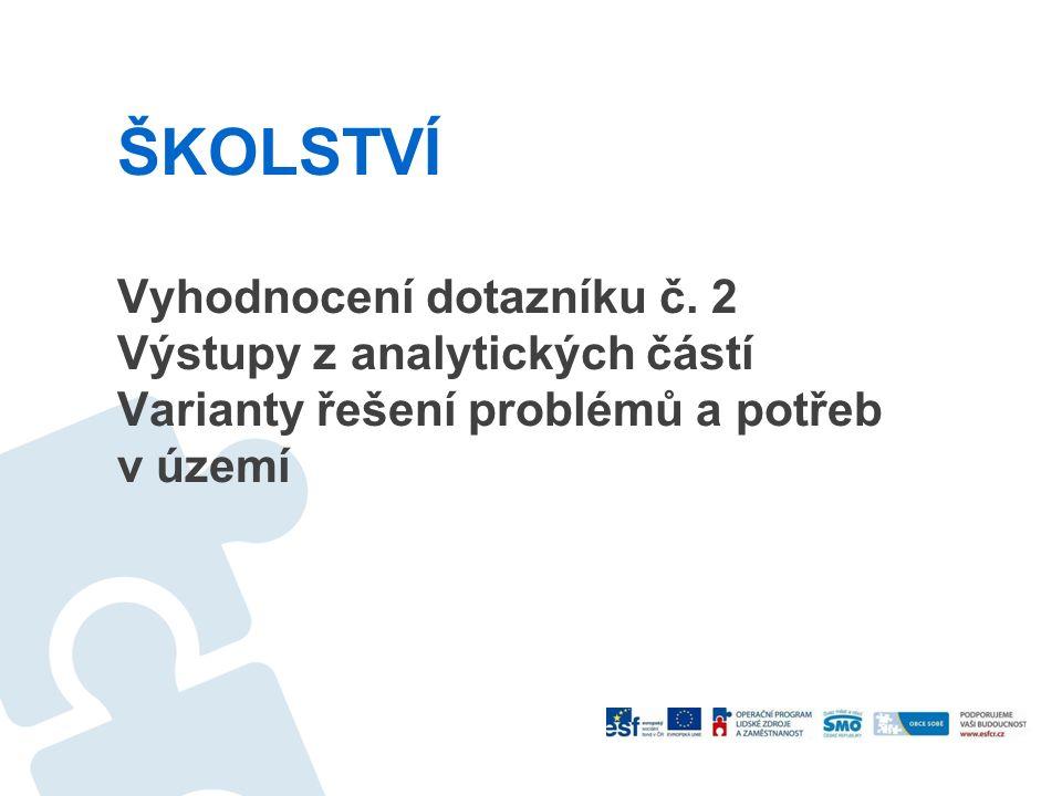ŠKOLSTVÍ Vyhodnocení dotazníku č. 2 Výstupy z analytických částí Varianty řešení problémů a potřeb v území