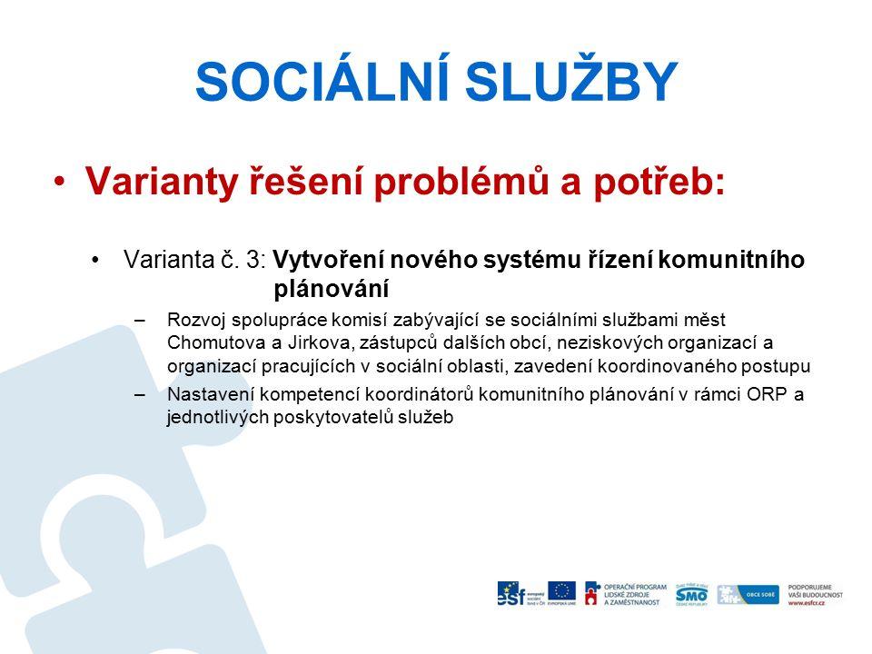 SOCIÁLNÍ SLUŽBY Varianty řešení problémů a potřeb: Varianta č. 3: Vytvoření nového systému řízení komunitního plánování –Rozvoj spolupráce komisí zabý