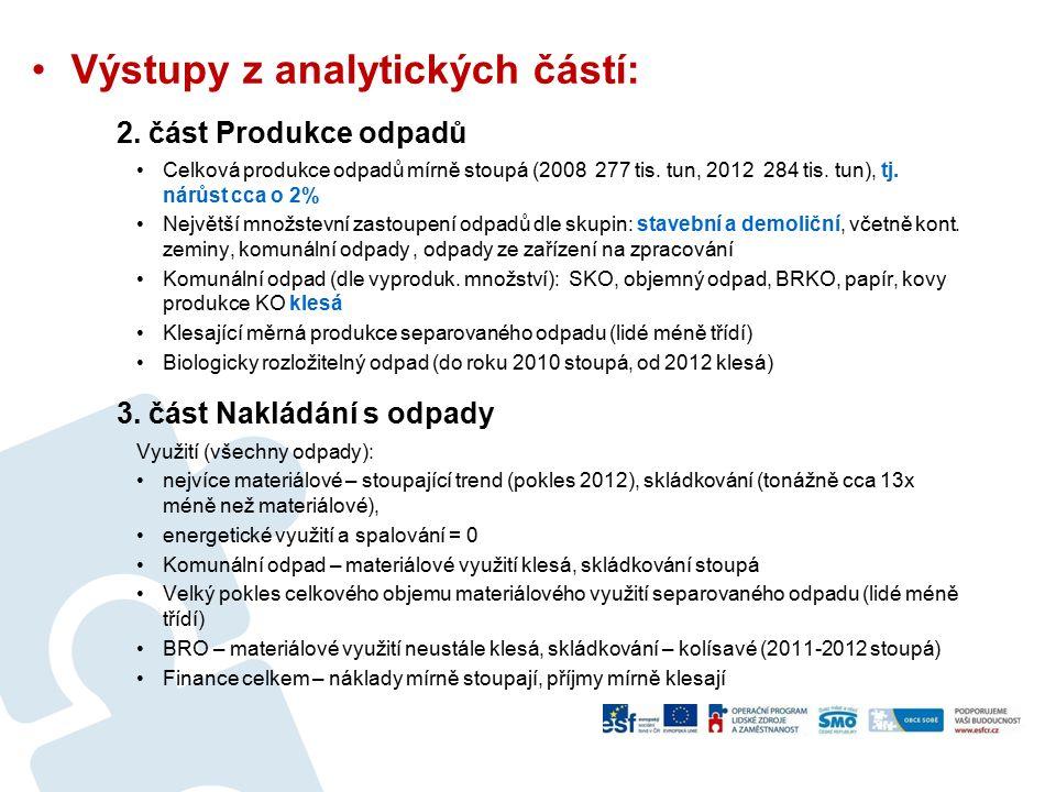 Výstupy z analytických částí: 2. část Produkce odpadů Celková produkce odpadů mírně stoupá (2008 277 tis. tun, 2012 284 tis. tun), tj. nárůst cca o 2%