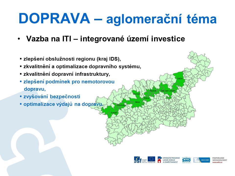 DOPRAVA – aglomerační téma Vazba na ITI – integrované území investice  zlepšení obslužnosti regionu (kraj IDS),  zkvalitnění a optimalizace dopravního systému,  zkvalitnění dopravní infrastruktury,  zlepšení podmínek pro nemotorovou dopravu,  zvyšování bezpečnosti  optimalizace výdajů na dopravu.