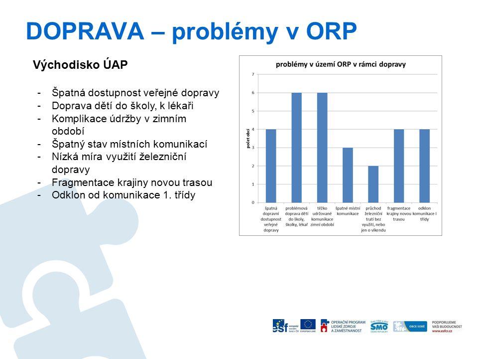 DOPRAVA – problémy v ORP Východisko ÚAP -Špatná dostupnost veřejné dopravy -Doprava dětí do školy, k lékaři -Komplikace údržby v zimním období -Špatný