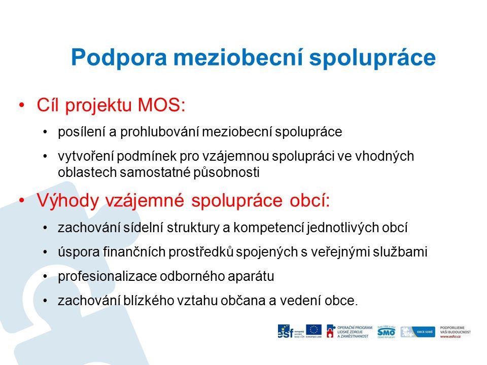 Podpora meziobecní spolupráce Cíl projektu MOS: posílení a prohlubování meziobecní spolupráce vytvoření podmínek pro vzájemnou spolupráci ve vhodných oblastech samostatné působnosti Výhody vzájemné spolupráce obcí: zachování sídelní struktury a kompetencí jednotlivých obcí úspora finančních prostředků spojených s veřejnými službami profesionalizace odborného aparátu zachování blízkého vztahu občana a vedení obce.