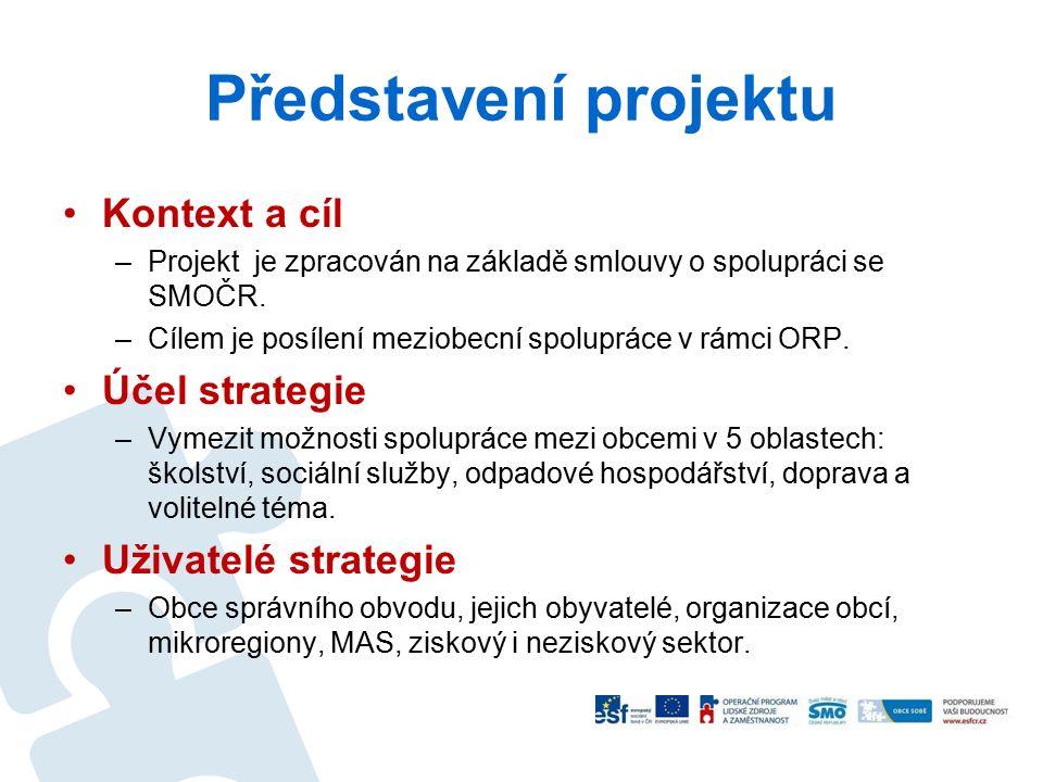 Představení projektu Kontext a cíl –Projekt je zpracován na základě smlouvy o spolupráci se SMOČR. –Cílem je posílení meziobecní spolupráce v rámci OR