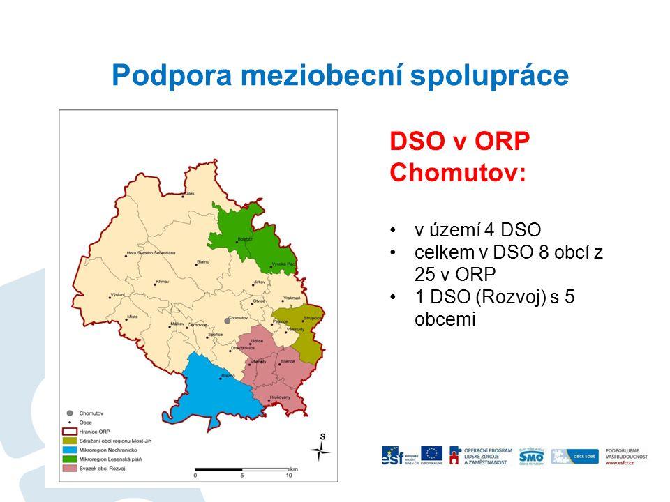 Podpora meziobecní spolupráce DSO v ORP Chomutov: v území 4 DSO celkem v DSO 8 obcí z 25 v ORP 1 DSO (Rozvoj) s 5 obcemi