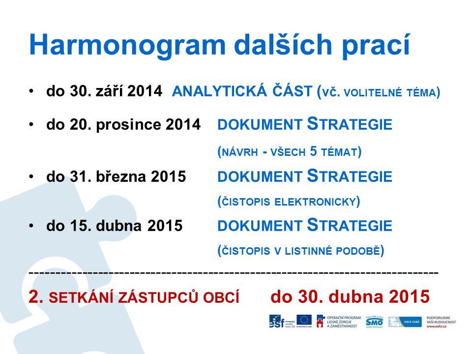 Harmonogram dalších prací do 30. září 2014 ANALYTICKÁ ČÁST ( vč.