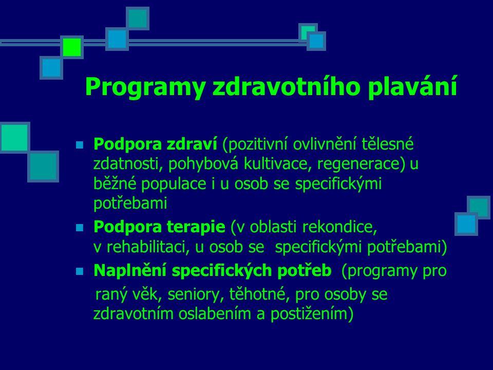 Programy zdravotního plavání Podpora zdraví (pozitivní ovlivnění tělesné zdatnosti, pohybová kultivace, regenerace) u běžné populace i u osob se specifickými potřebami Podpora terapie (v oblasti rekondice, v rehabilitaci, u osob se specifickými potřebami) Naplnění specifických potřeb (programy pro raný věk, seniory, těhotné, pro osoby se zdravotním oslabením a postižením)